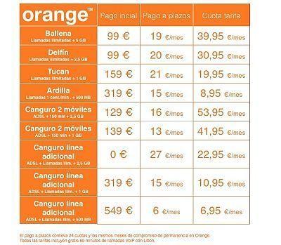 el-precio-del-samsung-galaxy-s6-con-orange
