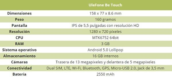 Caracteristicas-y-especificaciones-tecnicas-UleFone-Be-Touch