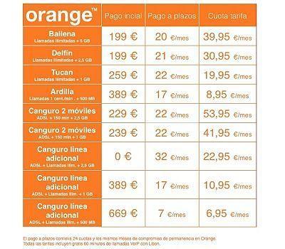 el-precio-del-samsung-galaxy-s6-edge-con-orange