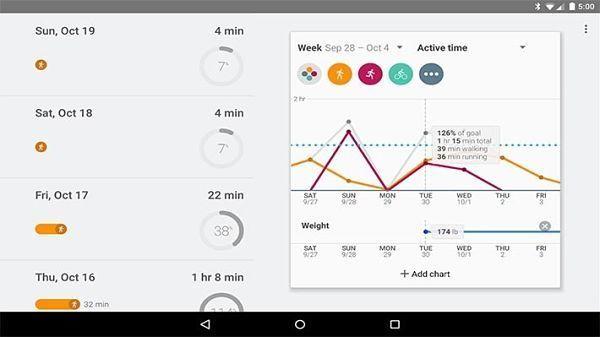 Las-18-mejores-aplicaciones-para-hacer-deporte-y-fitness-para-Android-2015-Google-Fit
